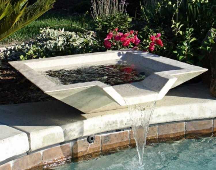 tipos de fuentes de agua para jardin